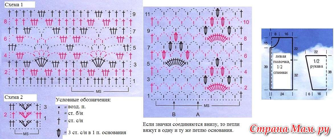 плетения макраме ремни