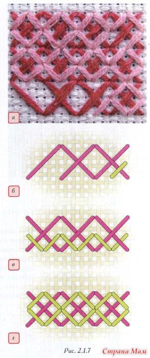 Как комбинировать цвета при вышивке крестом