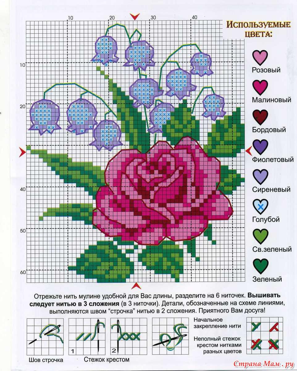 Схемы вышивок цветков