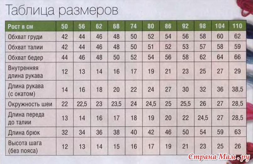 http://st.stranamam.ru/data/cache/2011dec/14/48/3228724_17427.jpg