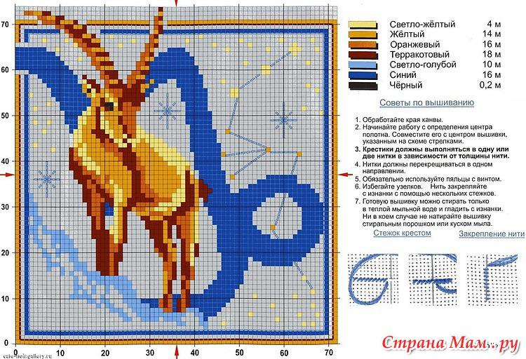 Простые схемы для вышивки знаки зодиака