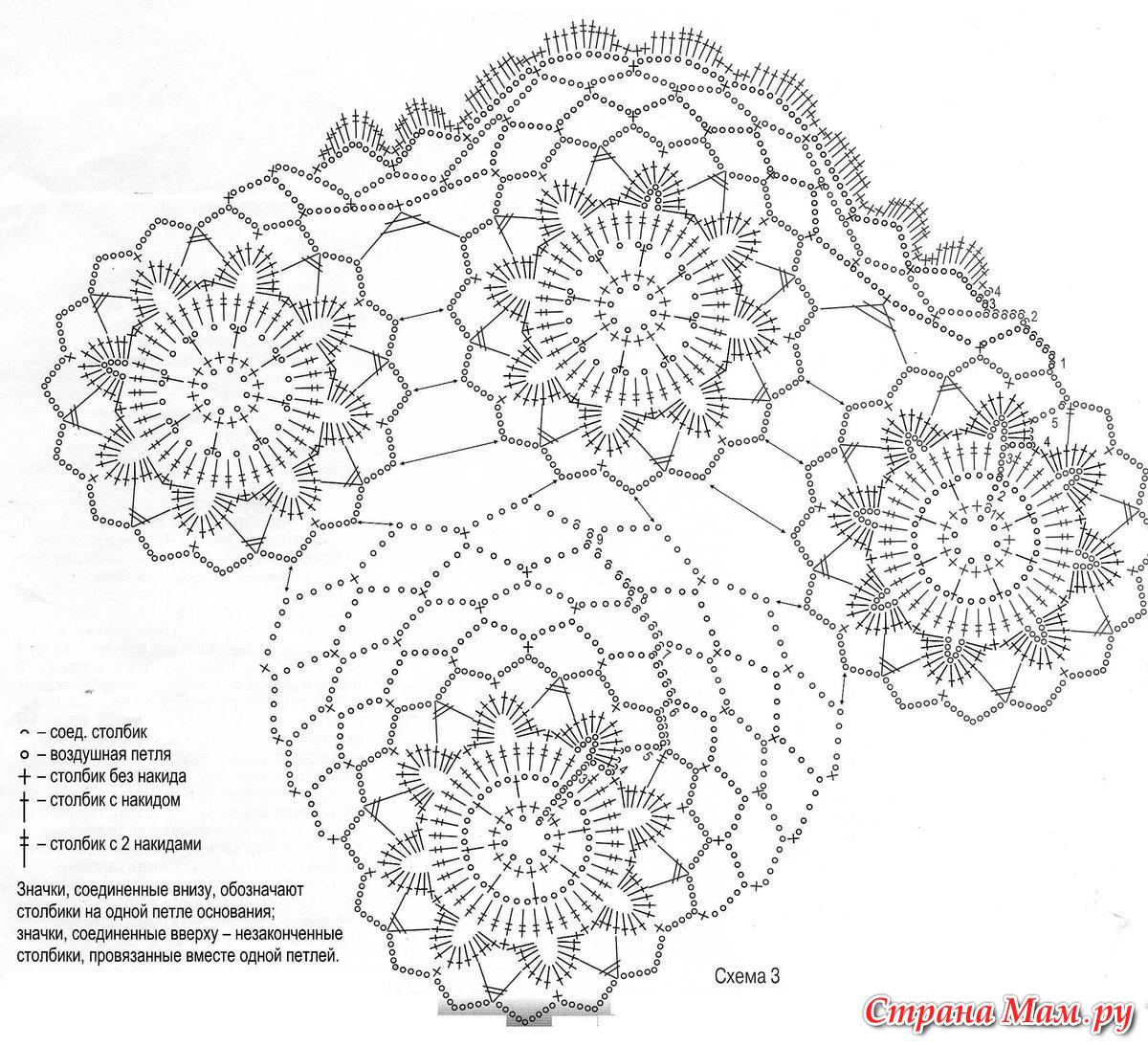 Салфетки цветок крючком схемы и описание