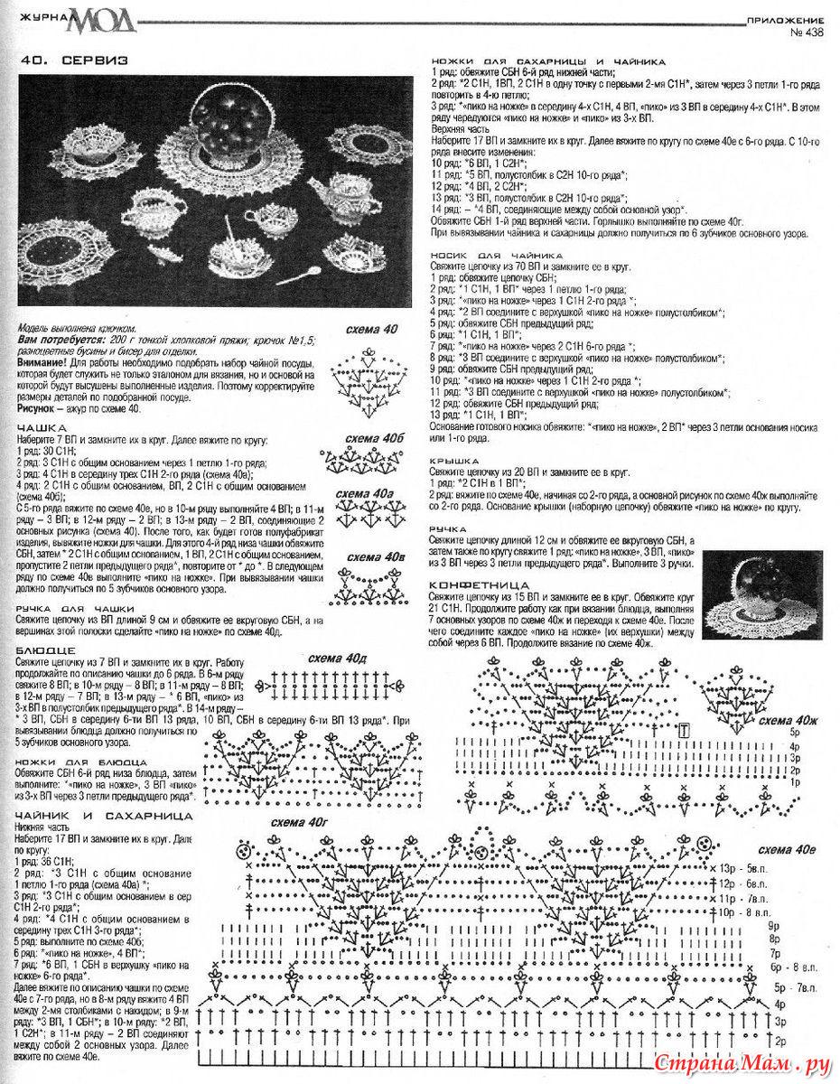 Описание ленточного Блюдце Вязать Выкройка грибочка из