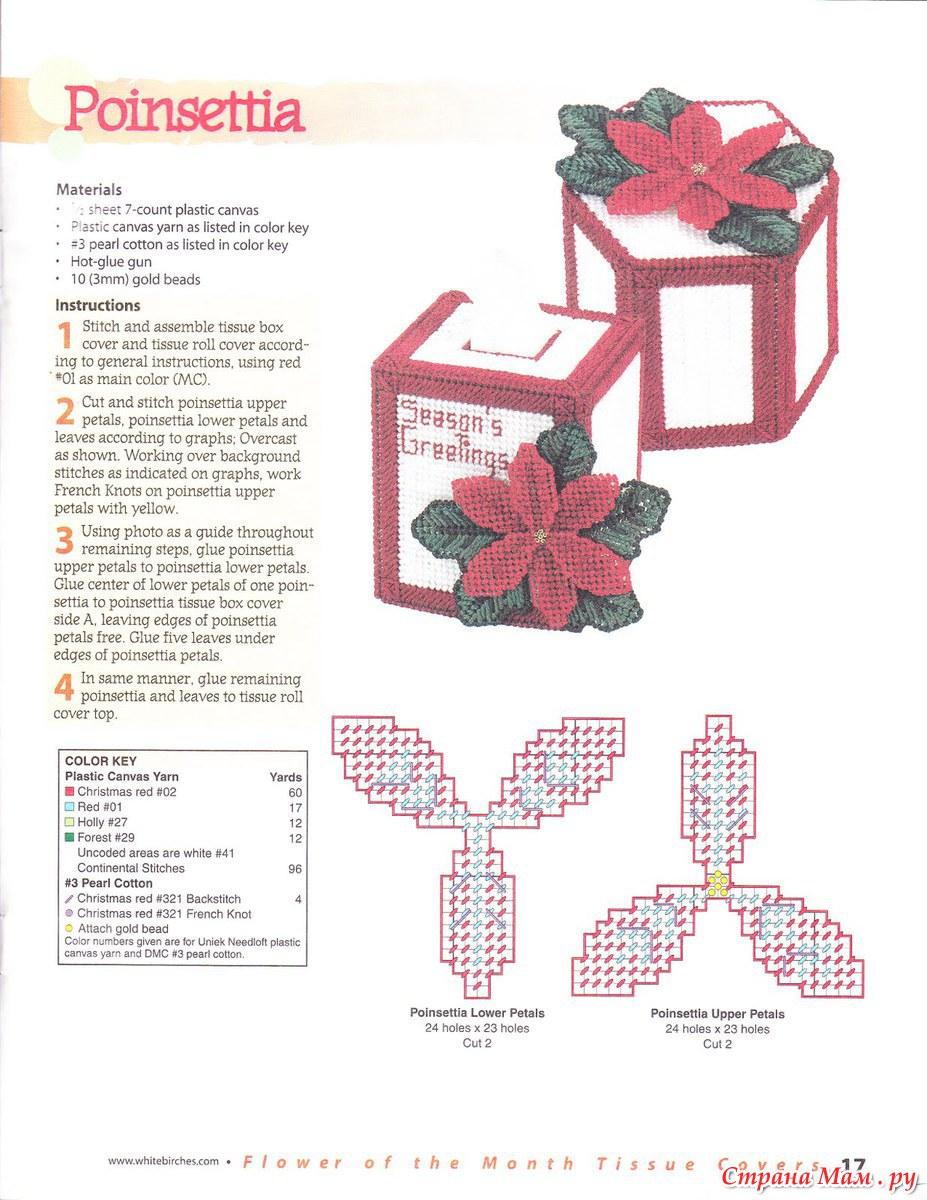 Вышивка шкатулок по пластиковой канве схемы 710