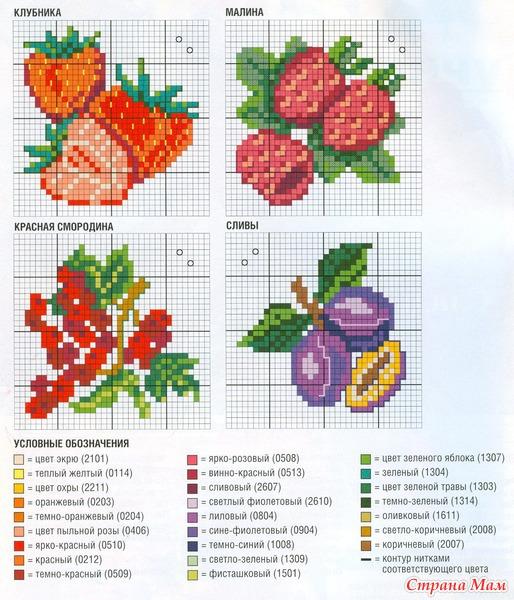 Вышивка крестом схемы фрукты и ягоды схемы 17