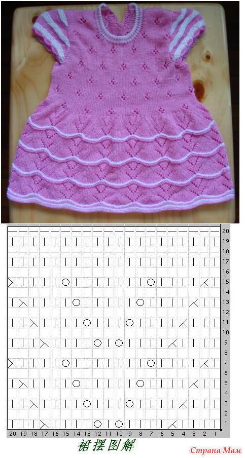 Как связать платье спицами для детей от
