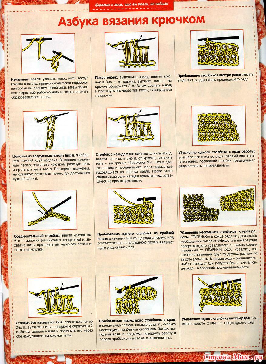 Как сделать убавку крючком столбика с накидом