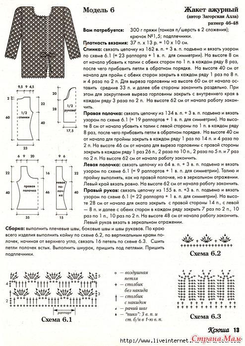 Вязанные жакеты и схемы