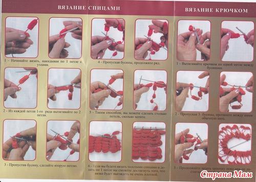 Инструкция По Правилам Вязание Крючком