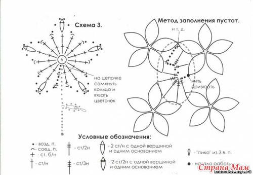 Вязаная кофта с цветами