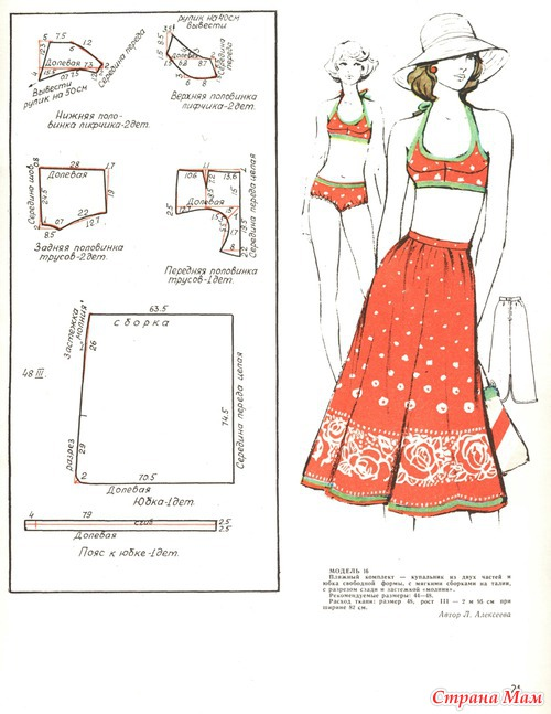 Выкройки платьев из старых журналов