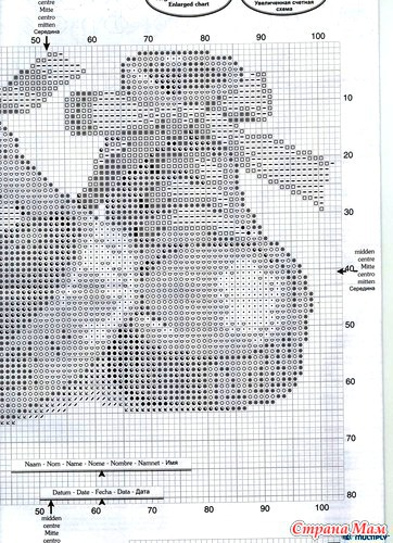 Схема метрики пинетки