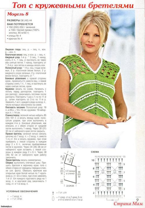 Летнее вязание спицами для женщин модные модели 715