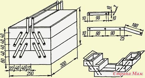 Раздвижной ящик для инструмента своими руками