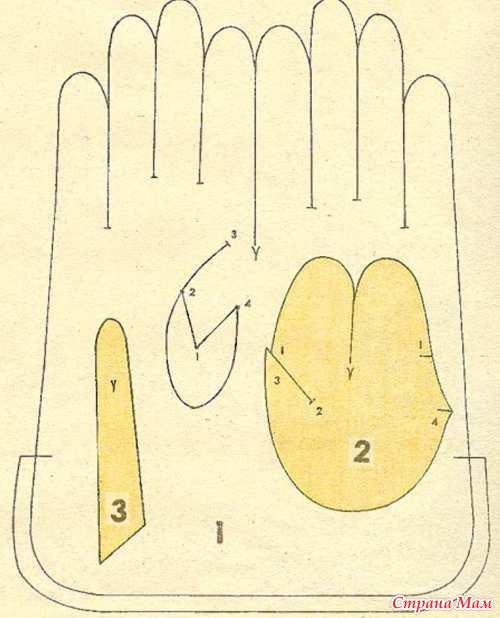 Как сшить перчатки ребенку