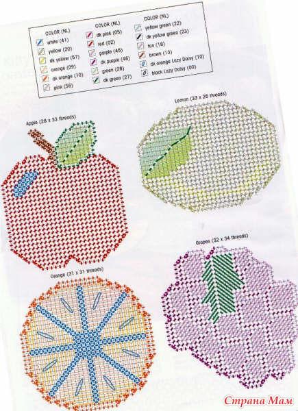 Схемы вышивки подставок под горячее на пластиковой канве