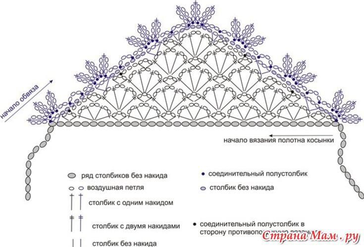 Схема вязания крючком косынки