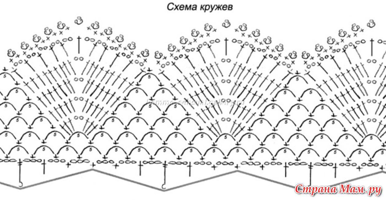 Зефирка схема вязания крючком