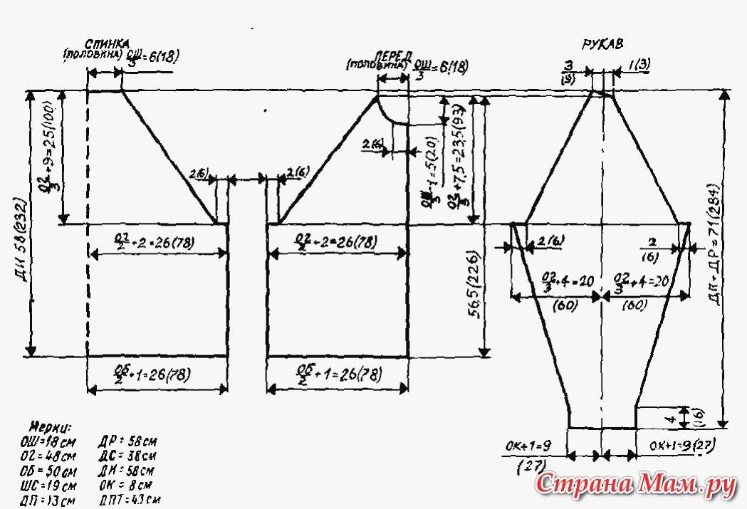 Вязание на машинке схемы и выкройки