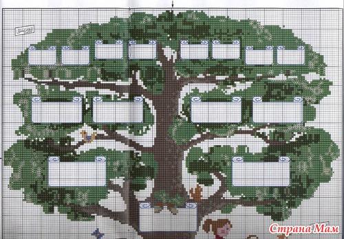 Тэги: семья, дерево, схема,