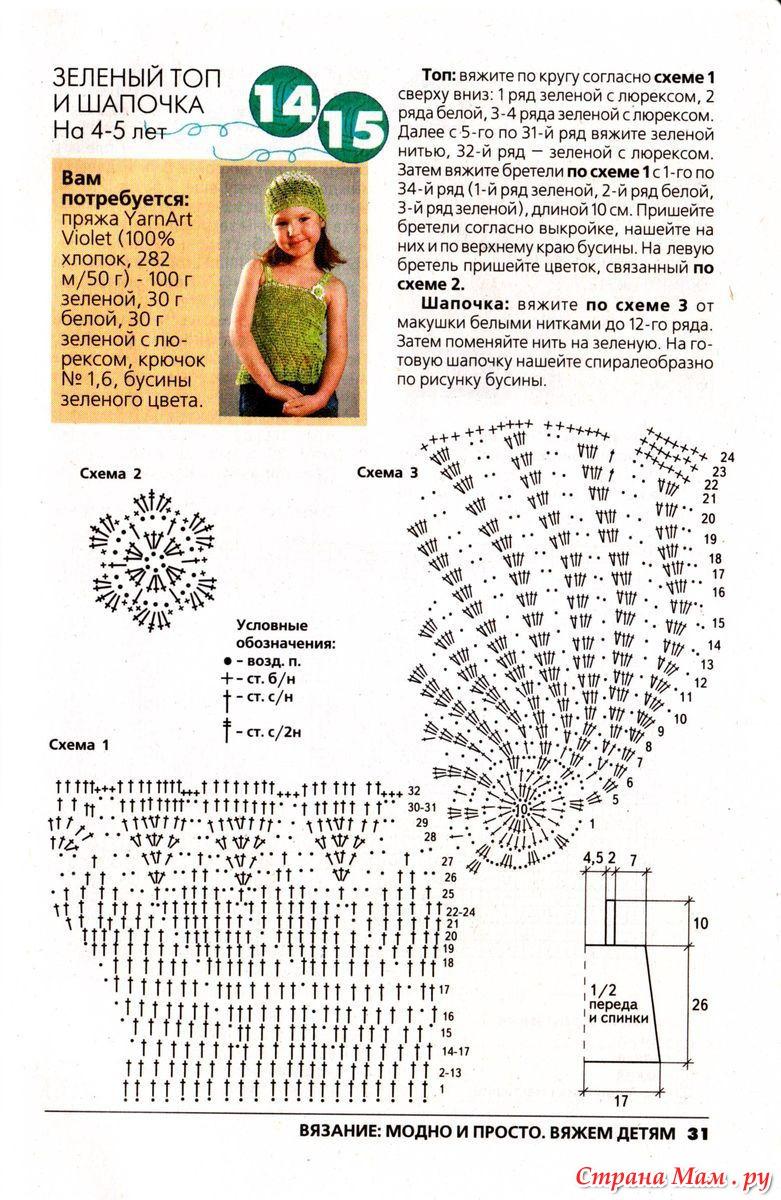 Вязание крючком шапочки для девочек схемами