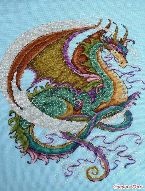 Искусство росписи по ткани - батик(техника работы ). Обсуждение на
