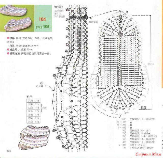 Схема вязания следков крючком на ребенка