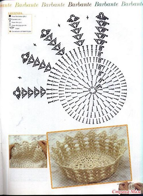 Корзиночки крючком со схемами и описанием