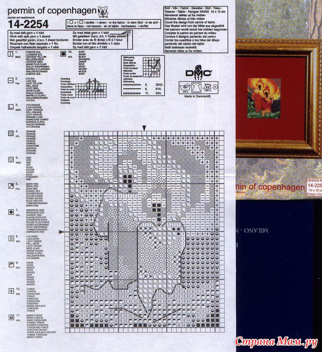 Permin of copenhagen схемы