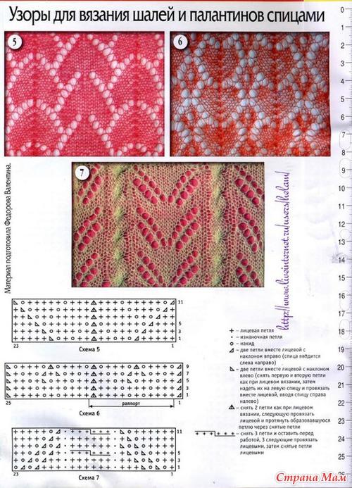 Вязание шали и палантинов спицами