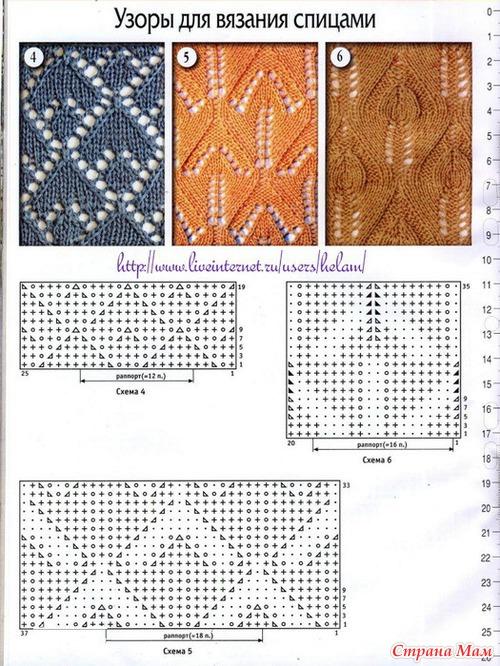 Вязание на спицах узоры схемы для новичков