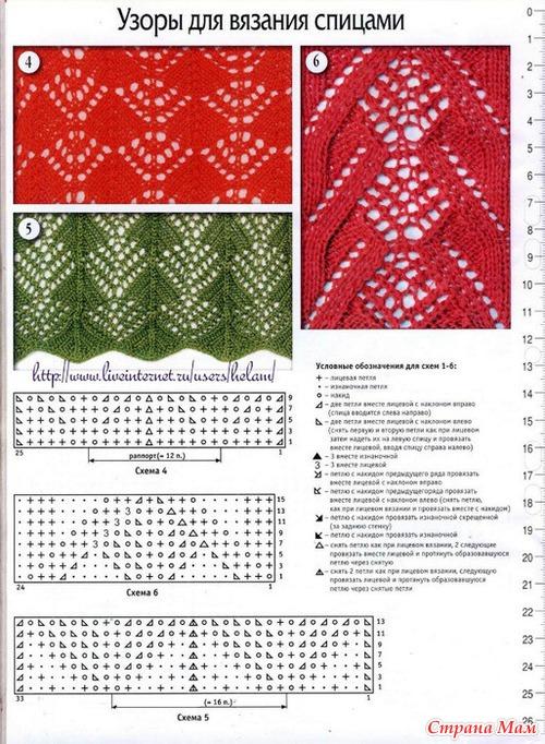 Схемы узоров вязания спицами с описанием и