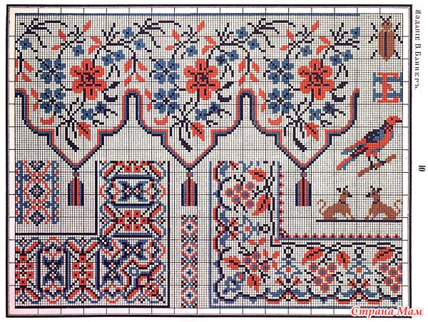 Русские вышивания крестиком