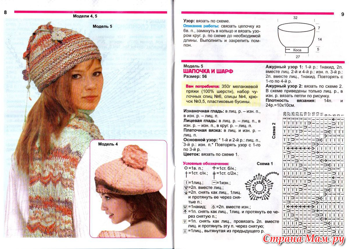 Вязанные или вязаные шапки