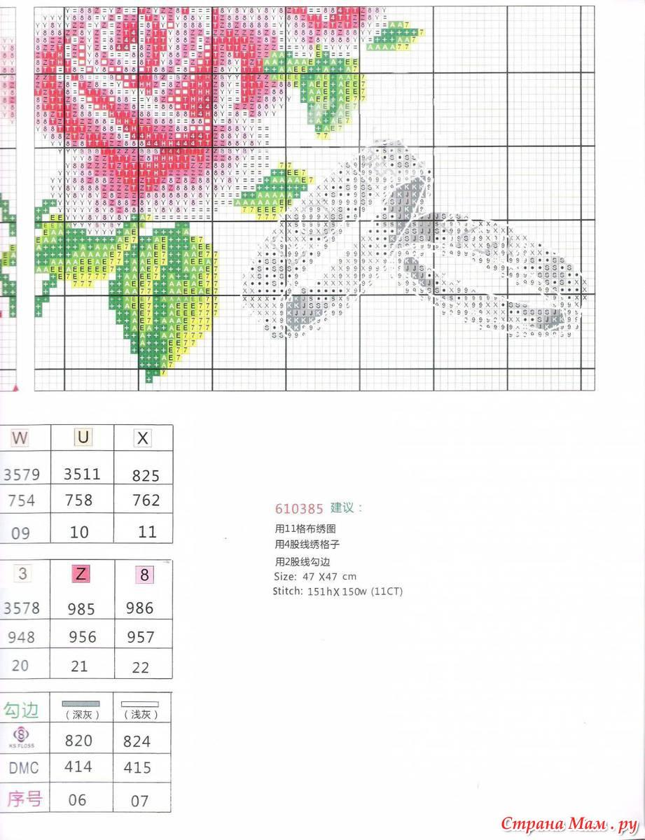 Схемы вышивки крестом свадебные метрики pdf
