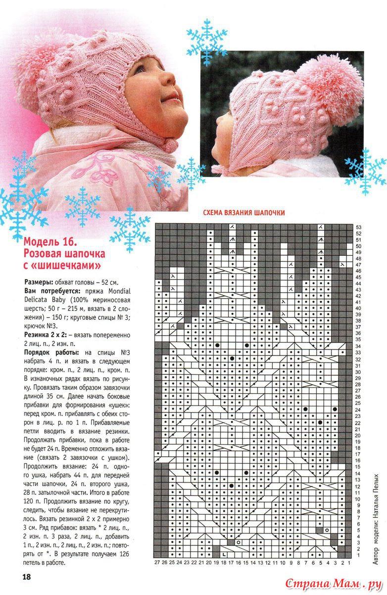 Вязание спицами для детей страна мам чепчики