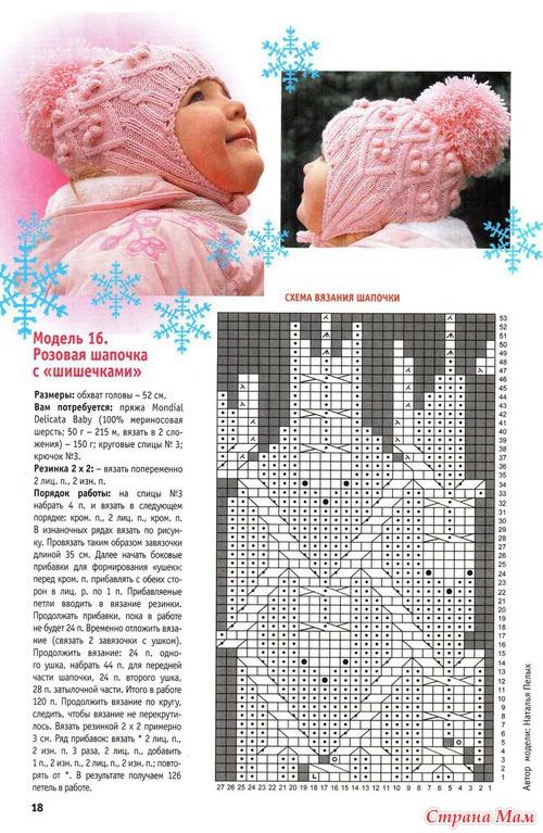Страна мам вязание шапок для детей