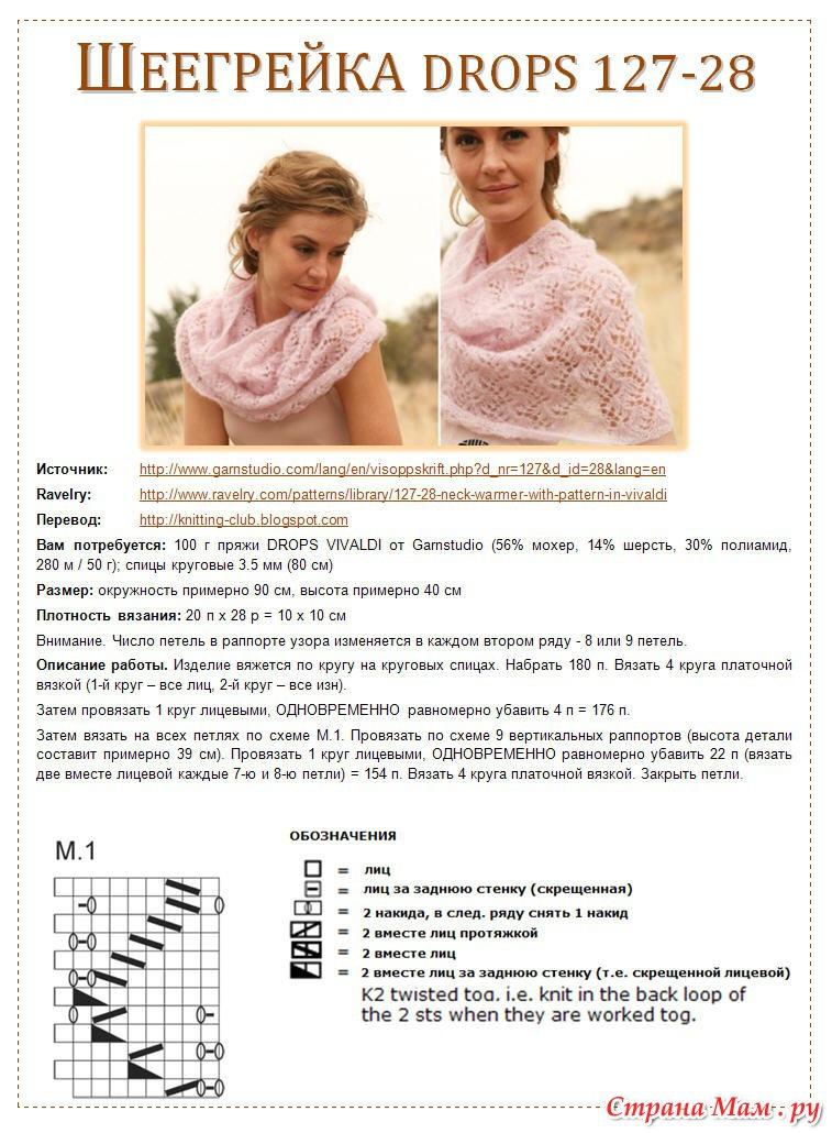 Вязание спицами снуда для начинающих схемы с подробным описанием