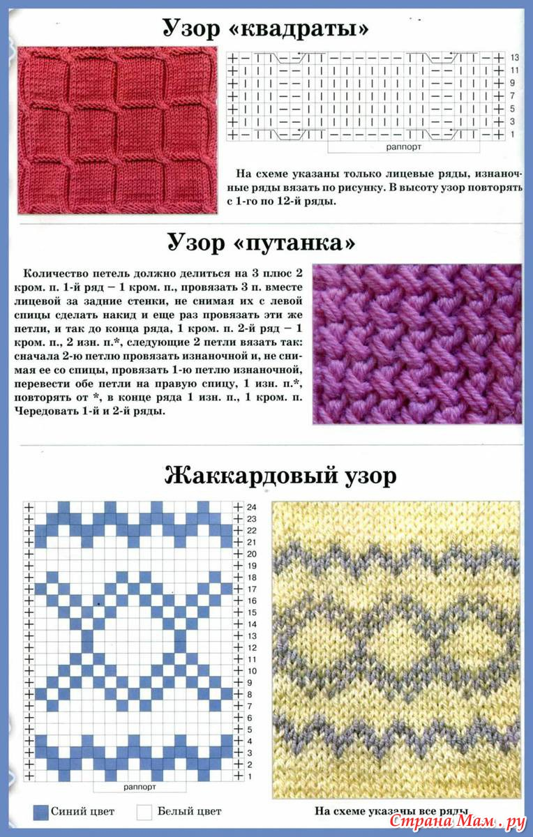 Вязанные узоры на спицах со схемами и описанием