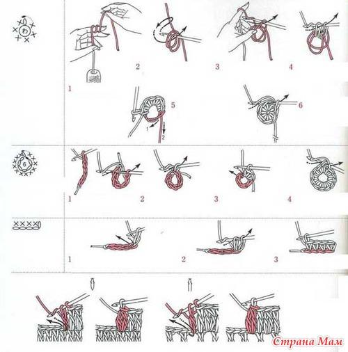 для схем вязания крючком