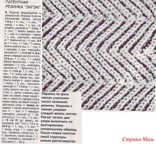 тоже есть зигзаг резинка спицами схема вязания Тунис Калининграда