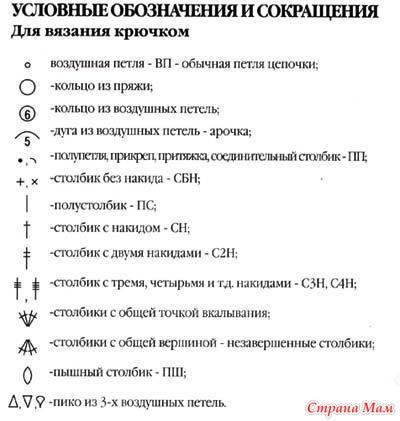 Вязание крючком что значит пр 68