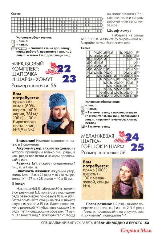 Вязание шапок спицами для женщин модные модели 2018 года с описанием схема 53
