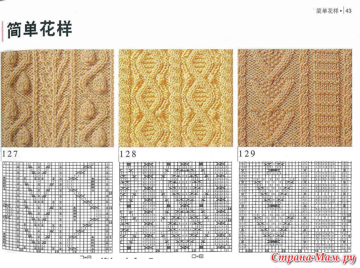 Образцы узоров для вязания снудов