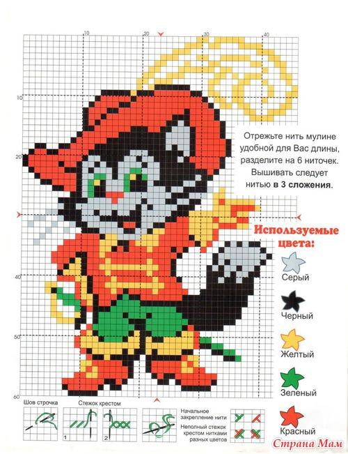 Схема вышивки кот в сапогах