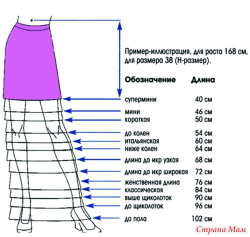 Юбка короче трусов фото 194-420