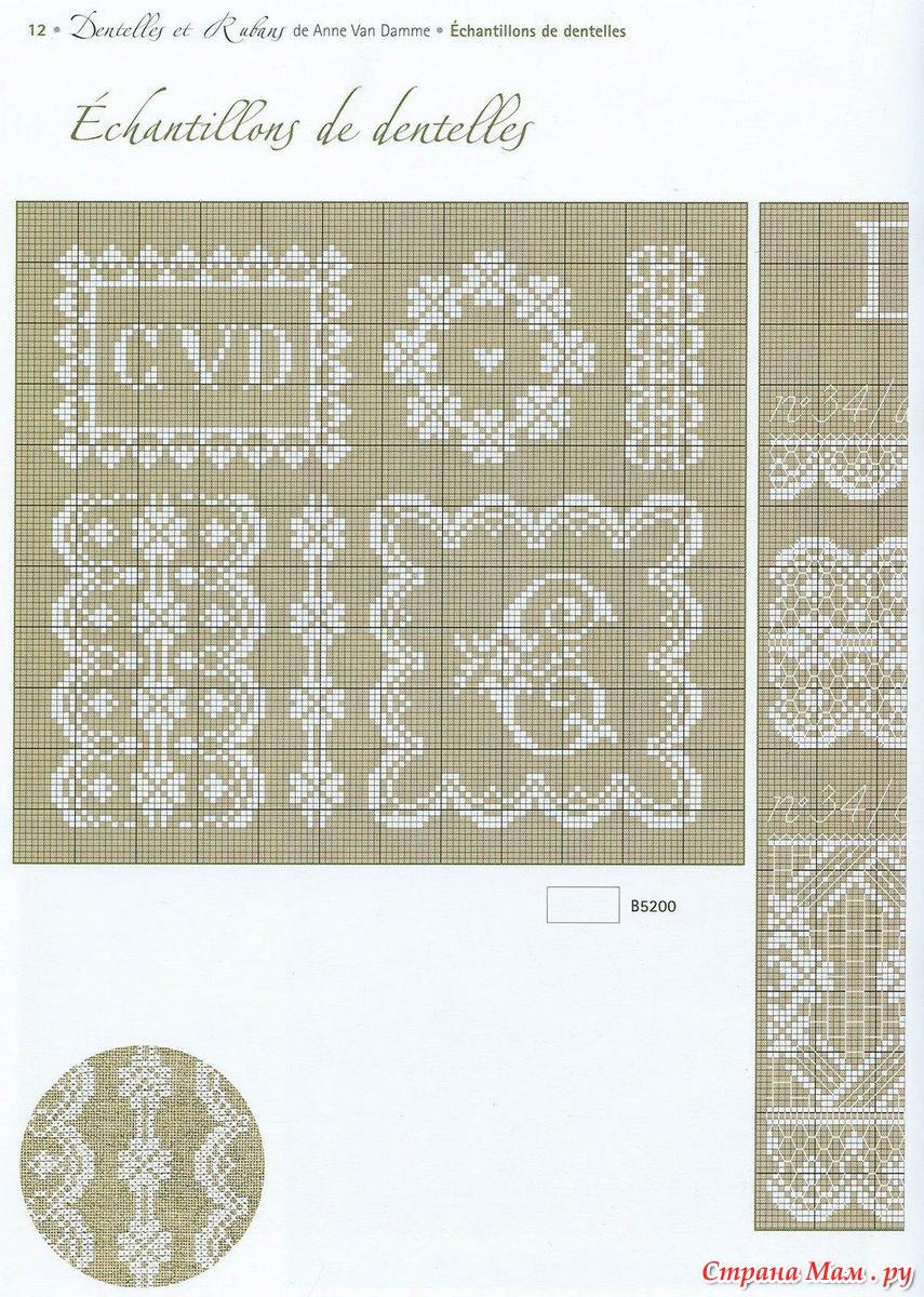 Схемы вышивка крестом кружево