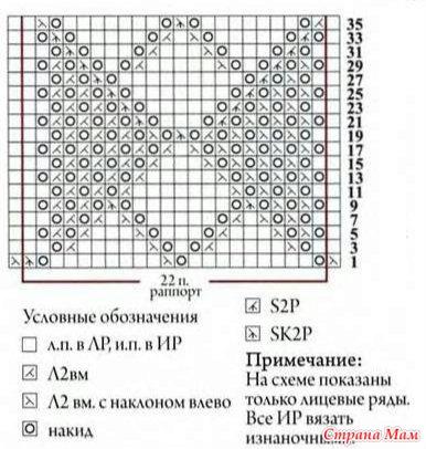 Схема вязания кардигана спицами с