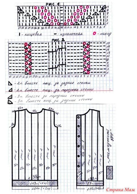 Кардиган лало схема вязания с