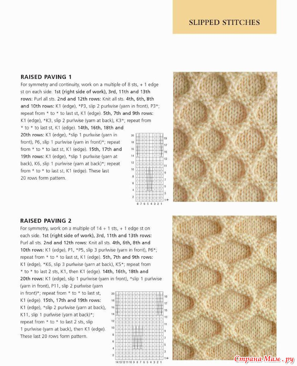 400 Knitting Stitches Great Stitch Patterns images